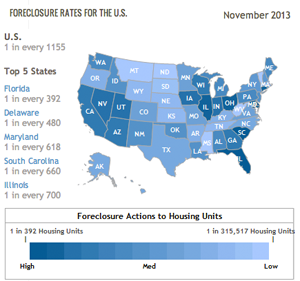 if the housing crisis is over why are maryland foreclosures soaring