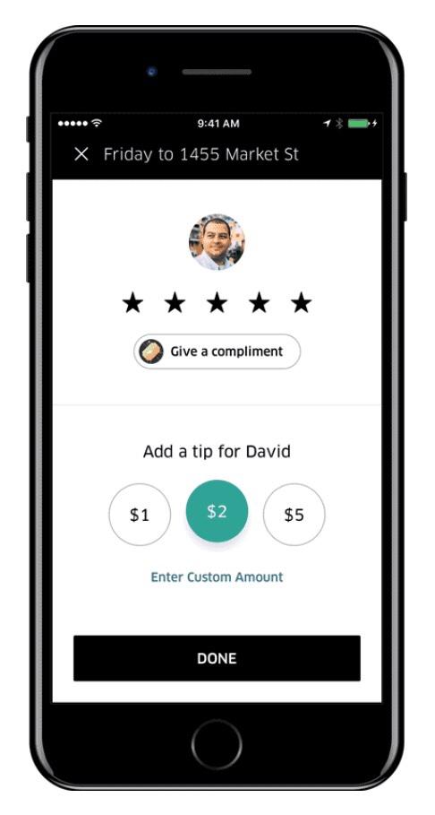Znalezione obrazy dla zapytania uber tip