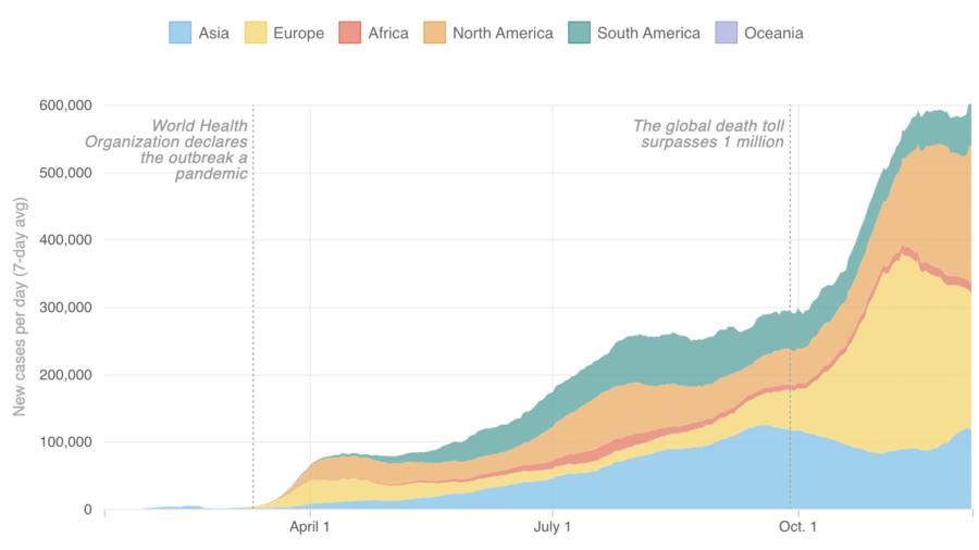 Coronavirus World Map Tracking The Spread Of The Outbreak Wamu
